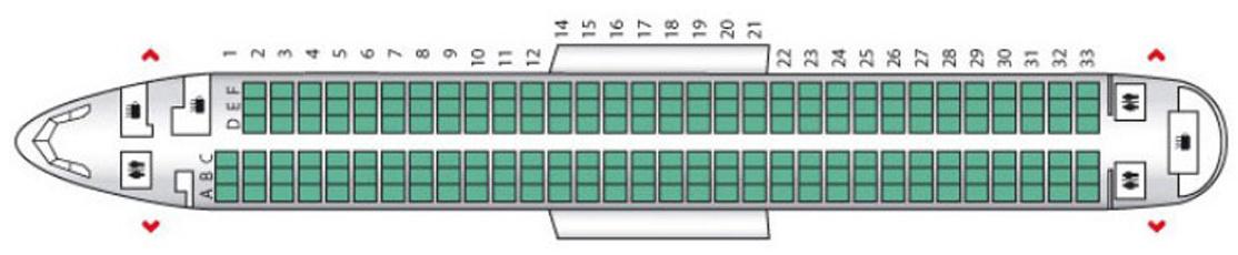 Configurazione cabina